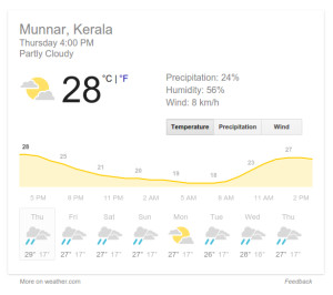 Munnar weather